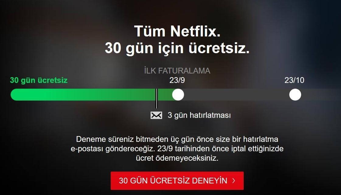 Netflix nedir , Nasıl üye olunur ve abonelik ücretleri ne kadar ?