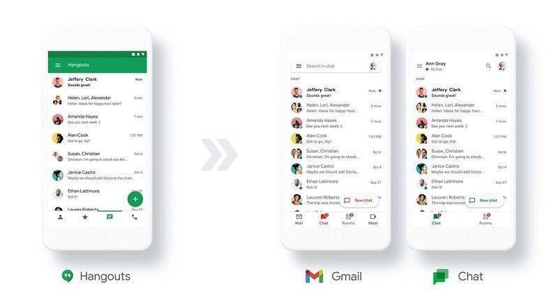 Google Hangouts, Gitti Yerine Google Chat Geliyor