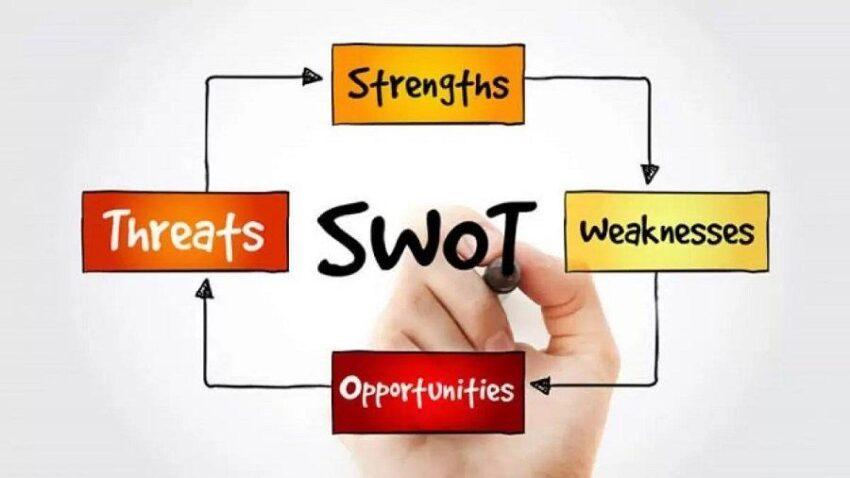 SWOT Analizi Nedir, Ne İşe Yarar ?